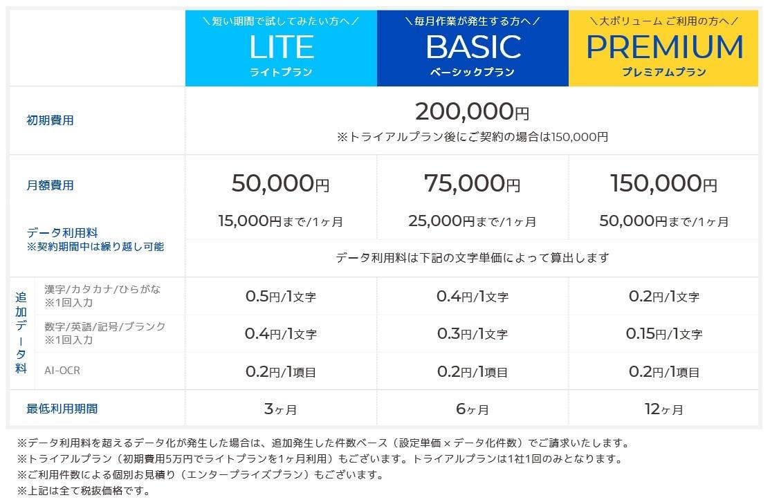 価格表 (1)